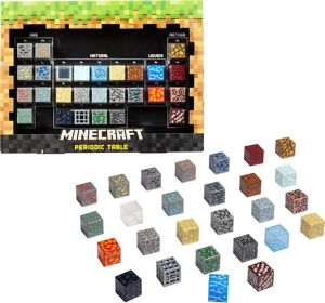 Minecraft Periodic Table Playset 27pc