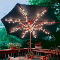 Clear Patio Umbrella Lights 48in 8ct