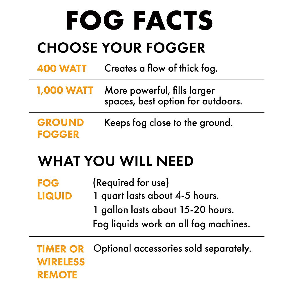 400W Fog Machine with Alarm Image #2
