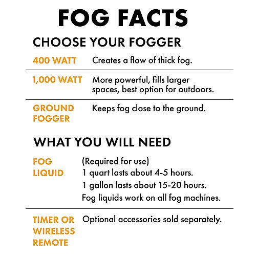 Fog Machine Timer Image #2